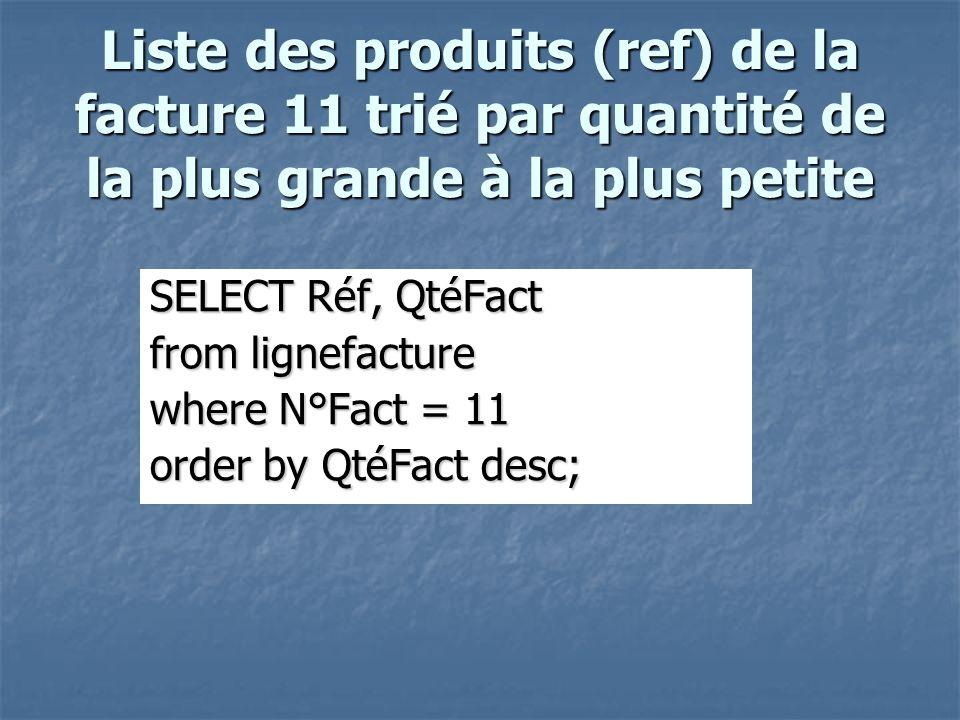 Liste des produits (ref) de la facture 11 trié par quantité de la plus grande à la plus petite SELECT Réf, QtéFact from lignefacture where N°Fact = 11 order by QtéFact desc;