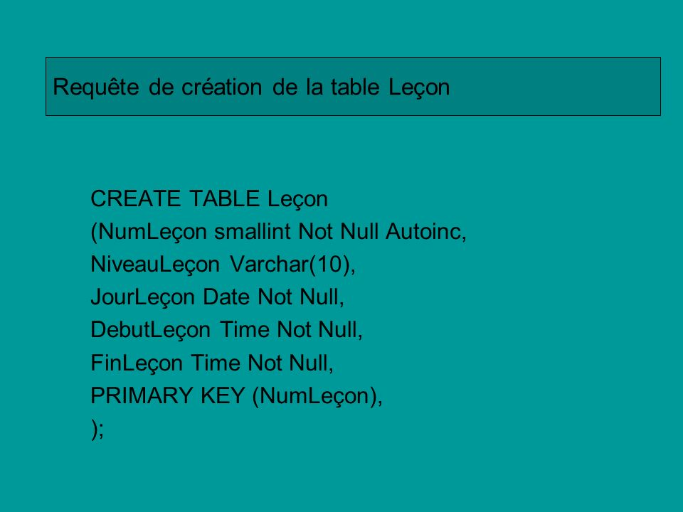 CREATE TABLE Leçon (NumLeçon smallint Not Null Autoinc, NiveauLeçon Varchar(10), JourLeçon Date Not Null, DebutLeçon Time Not Null, FinLeçon Time Not