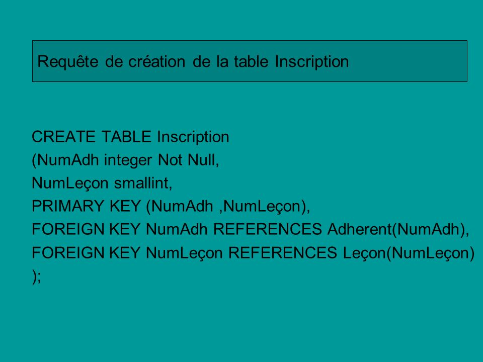 SELECT NomAdh, PrenomAdh FROM Adherent, Cotisation WHERE Adherent.NumAdh = Cotisation.NumAdh AND ReglCot = False; Noms et prénoms des licenciés nayant pas encore réglé leur cotisation.