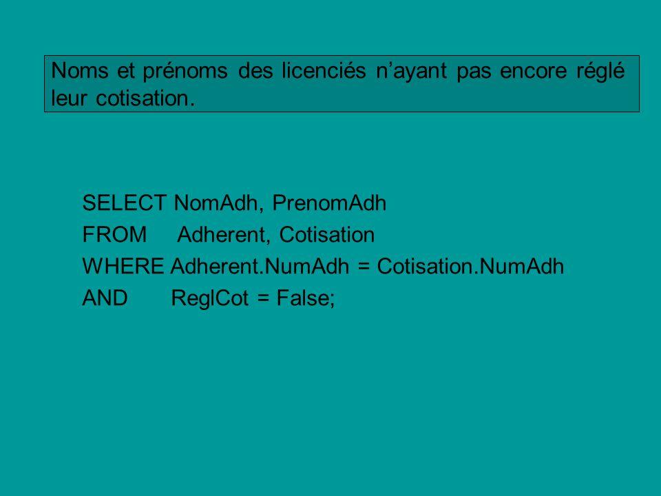 SELECT NiveauLeçon, COUNT(NumAdh) AS Effectif FROM Inscription, Leçon WHERE Leçon.NumLeçon = Inscription.NumLeçon GROUP BY NiveauLeçon; Nb de licenciés par niveau de tennis (compétition, confirmé, intermédiaire et débutant).