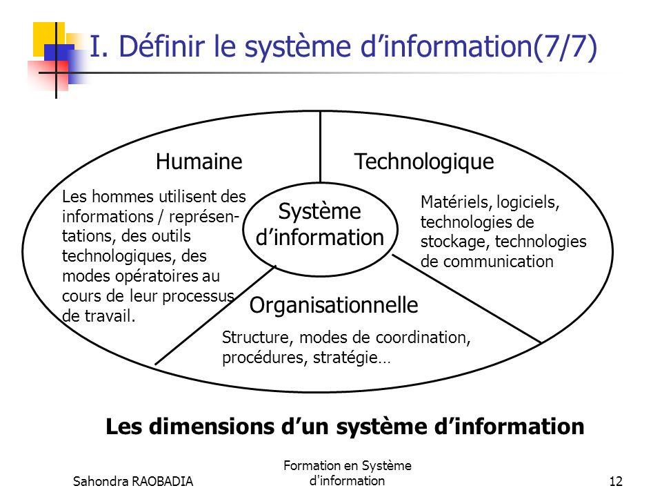 Sahondra RAOBADIA Formation en Système d'information11 Définir le système dinformation (6/7) Stockage de linformation : cest la conservation de linfor