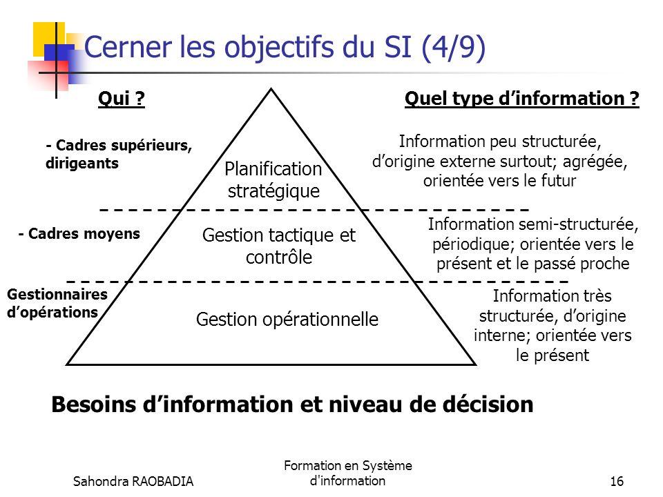 Sahondra RAOBADIA Formation en Système d'information15 Cerner les objectifs du SI (3/9) Planification stratégique Gestion tactique (Contrôle de lalloc