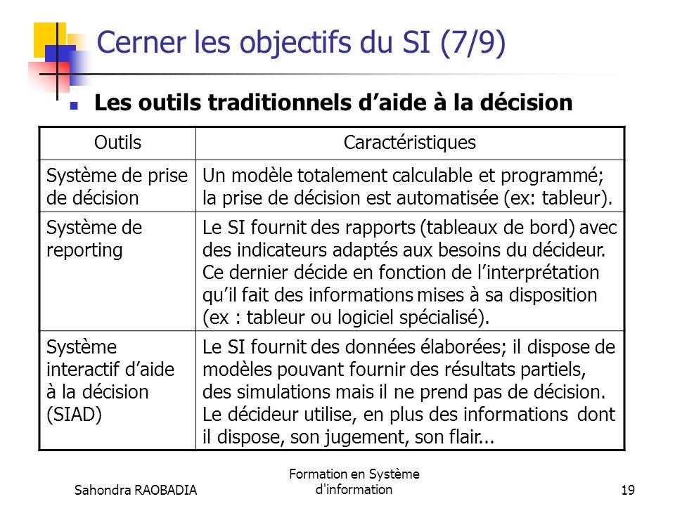 Sahondra RAOBADIA Formation en Système d'information18 Cerner les objectifs du SI (6/9) Modèle de décision Intelligence (découvrir le problème) Modéli