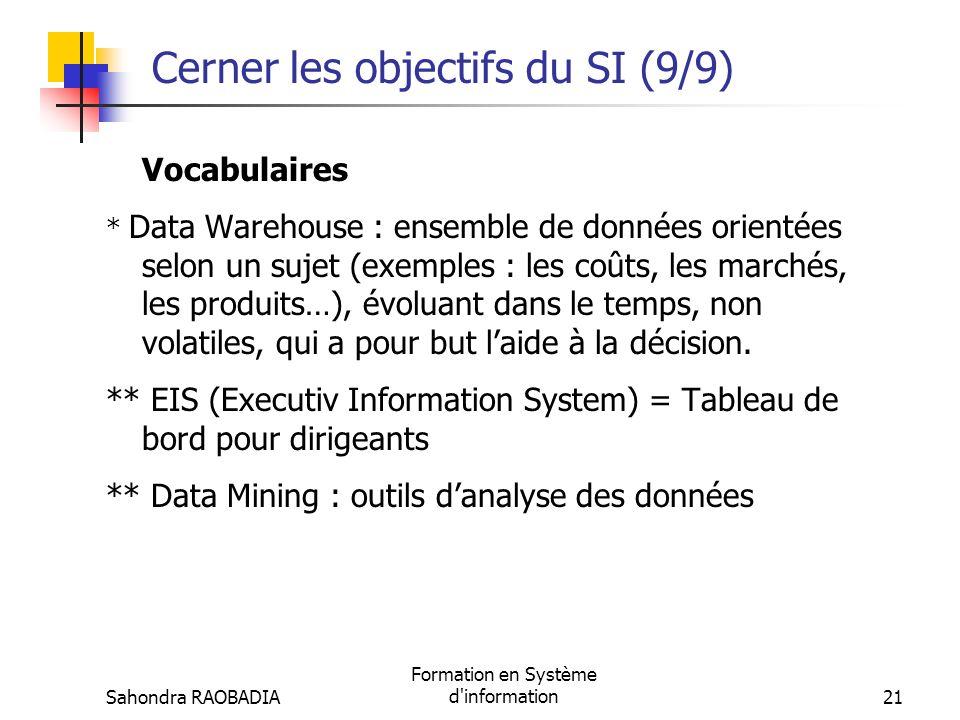 Sahondra RAOBADIA Formation en Système d'information20 Cerner les objectifs du SI (8/9) Linformatique décisionnelle : le Data Warehouse* Data Warehous