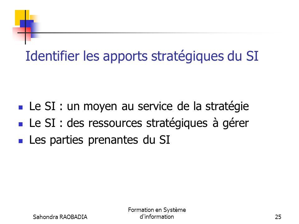 Sahondra RAOBADIA Formation en Système d'information24 Deuxième partie : Identifier les apports stratégiques du SI
