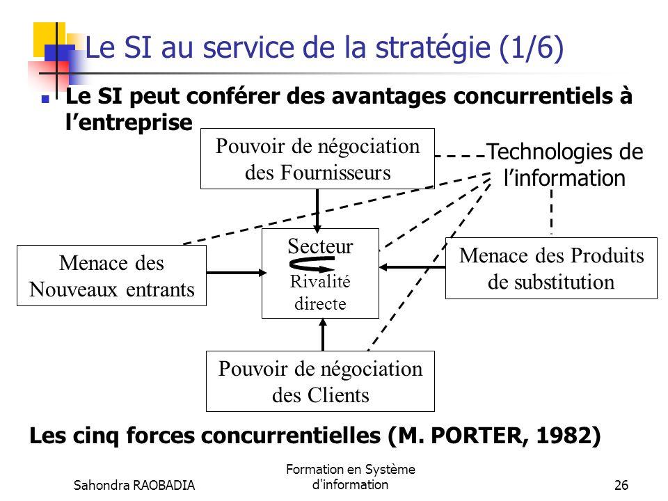 Sahondra RAOBADIA Formation en Système d'information25 Identifier les apports stratégiques du SI Le SI : un moyen au service de la stratégie Le SI : d