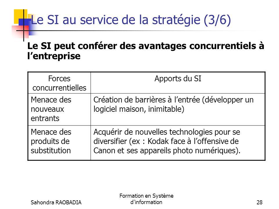 Sahondra RAOBADIA Formation en Système d'information27 Le SI au service de la stratégie (2/6) Le SI peut conférer des avantages concurrentiels à lentr