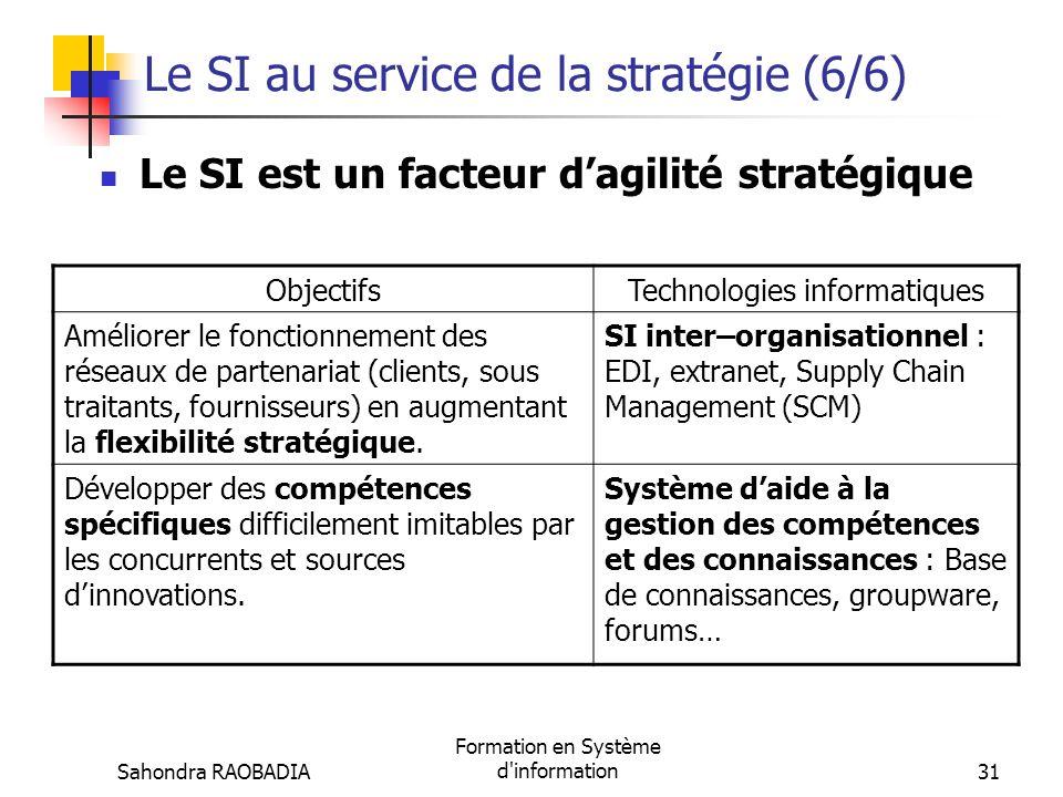 Sahondra RAOBADIA Formation en Système d'information30 La chaîne de valeur IT (5/6) Logistique interne Accélération flux internes, SCM Production FAO,