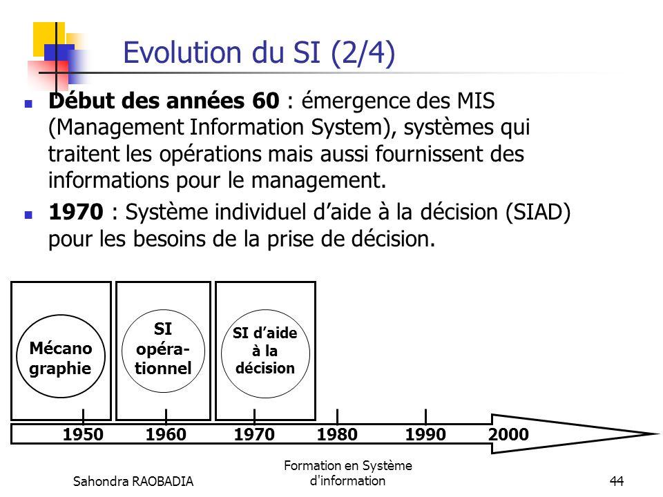 Sahondra RAOBADIA Formation en Système d'information43 Evolution du SI (1/4) Au début des années 50 et avant : il existait des systèmes comptables (la