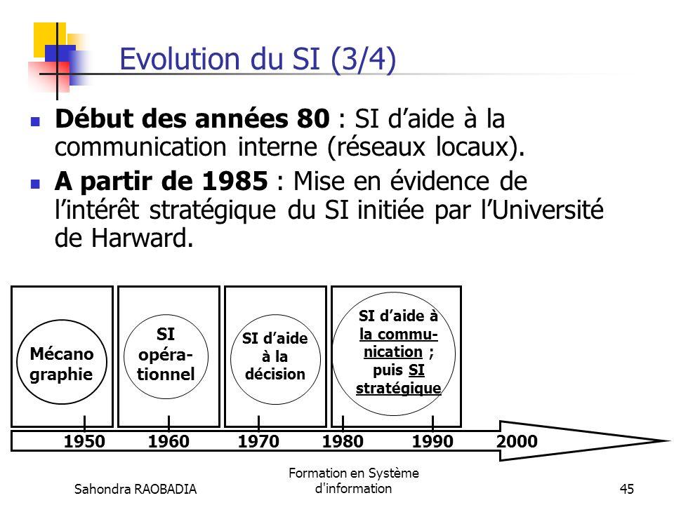 Sahondra RAOBADIA Formation en Système d'information44 Evolution du SI (2/4) Début des années 60 : émergence des MIS (Management Information System),