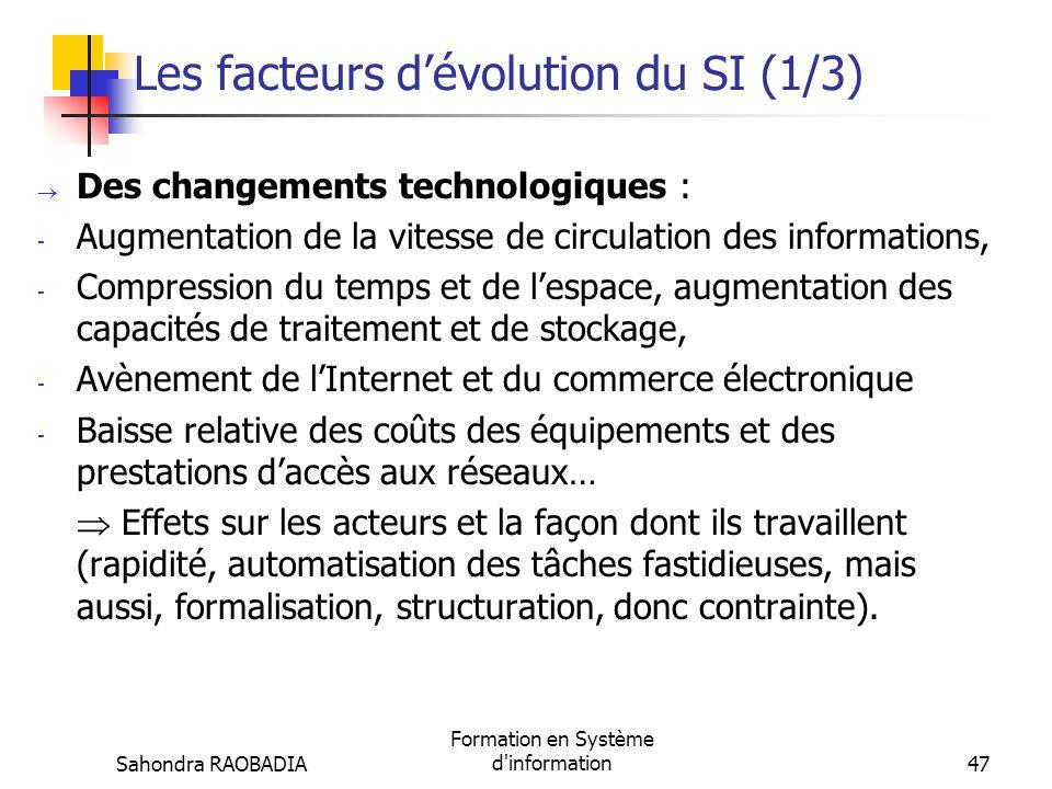 Sahondra RAOBADIA Formation en Système d'information46 Evolution du SI (4/4) Fin des années 90 : Explosion dinternet, intégration des SI (Progiciels d