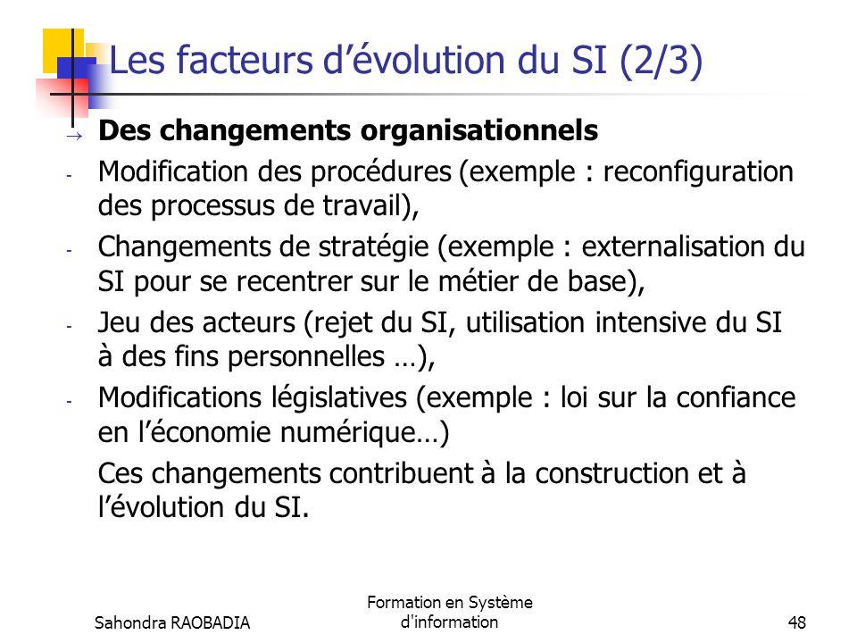 Sahondra RAOBADIA Formation en Système d'information47 Les facteurs dévolution du SI (1/3) Des changements technologiques : - Augmentation de la vites