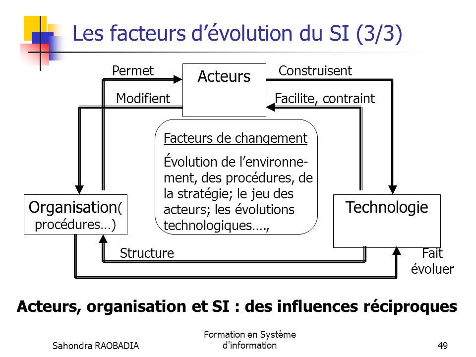 Sahondra RAOBADIA Formation en Système d'information48 Les facteurs dévolution du SI (2/3) Des changements organisationnels - Modification des procédu
