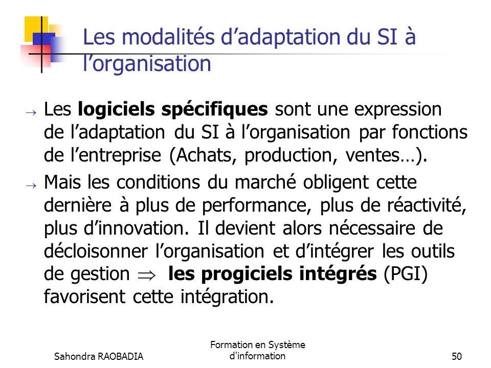 Sahondra RAOBADIA Formation en Système d'information49 Les facteurs dévolution du SI (3/3) Acteurs, organisation et SI : des influences réciproques Or