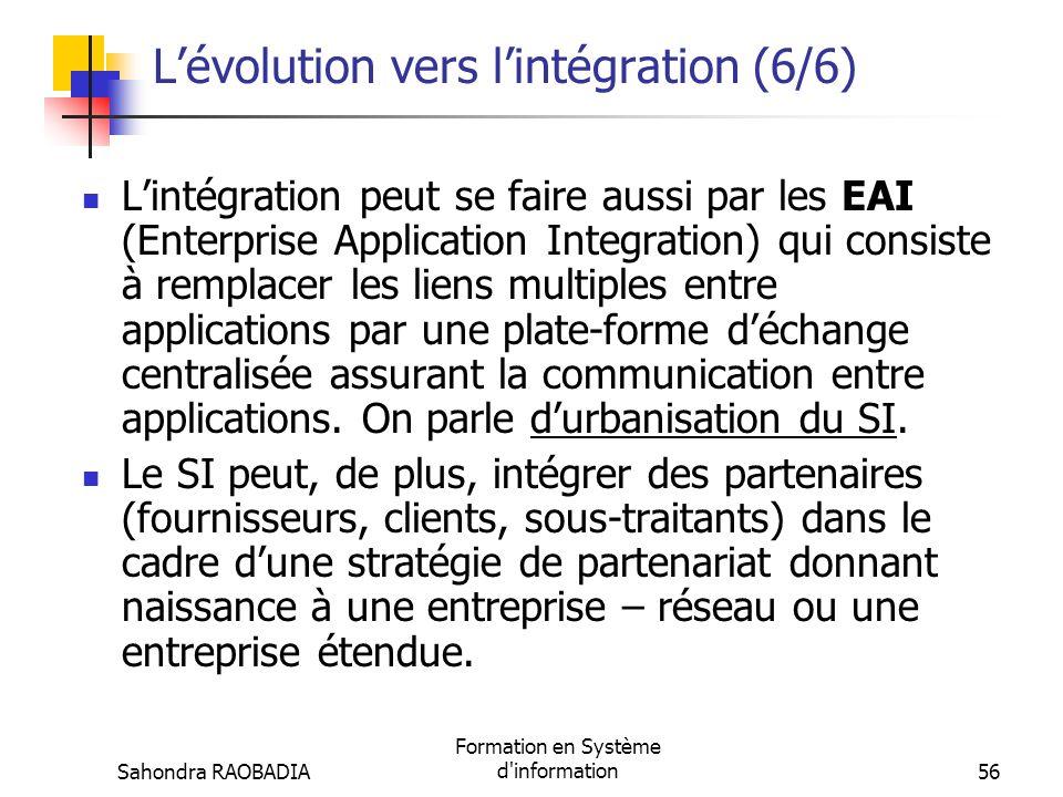 Lévolution vers lintégration (5/6) Les PGI : les différents modules utilisent la même base de données Base de données FI Comptabilité Financière CO Co