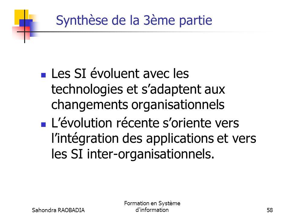 Sahondra RAOBADIA Formation en Système d'information57 Lentreprise étendue