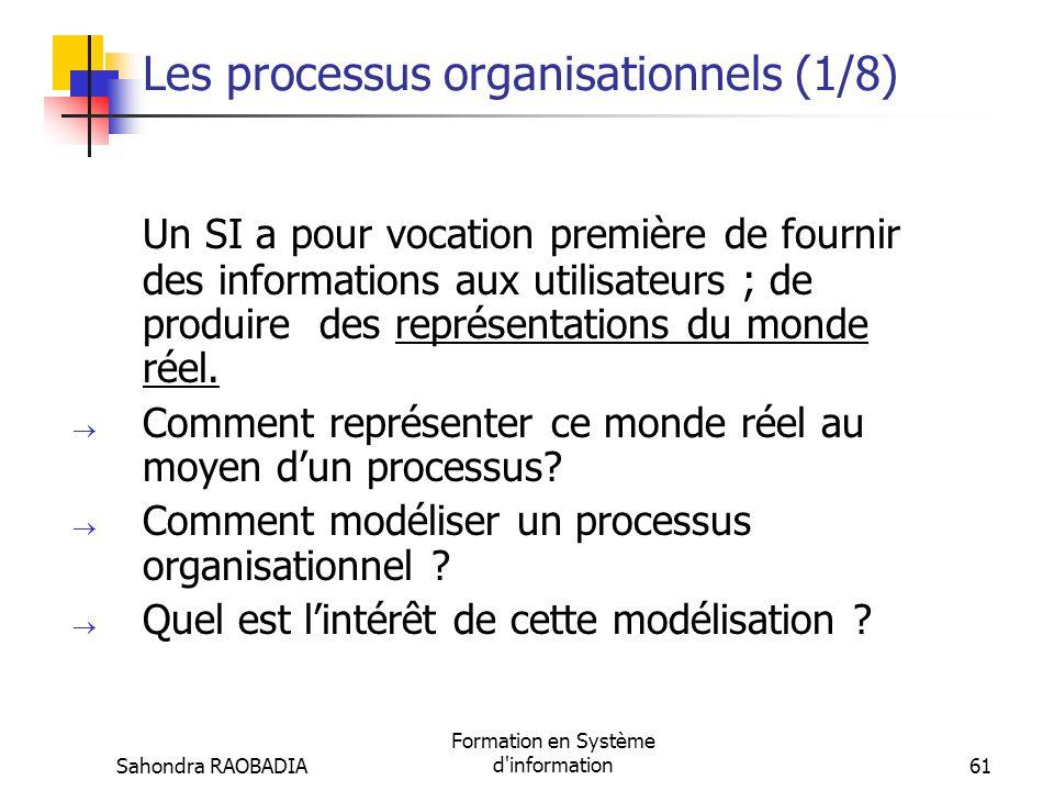 Sahondra RAOBADIA Formation en Système d'information60 Quatrième partie : Modéliser les processus organisationnels : un moyen daligner le SI aux métie