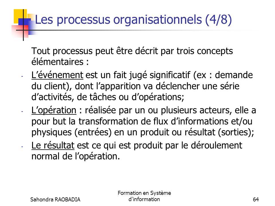 Sahondra RAOBADIA Formation en Système d'information63 Les processus organisationnels (3/8) Définition Les processus organisationnels Un processus est