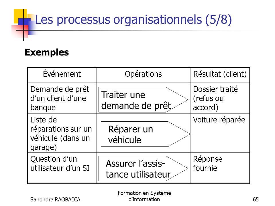 Sahondra RAOBADIA Formation en Système d'information64 Les processus organisationnels (4/8) Tout processus peut être décrit par trois concepts élément