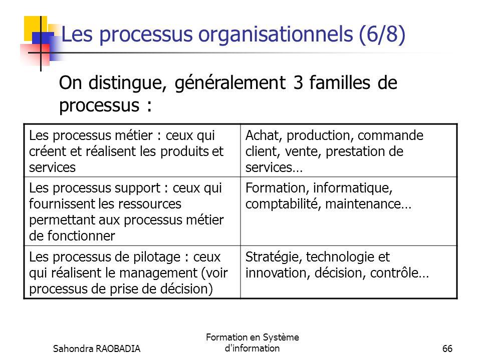 Sahondra RAOBADIA Formation en Système d'information65 Les processus organisationnels (5/8) Exemples ÉvénementOpérationsRésultat (client) Demande de p