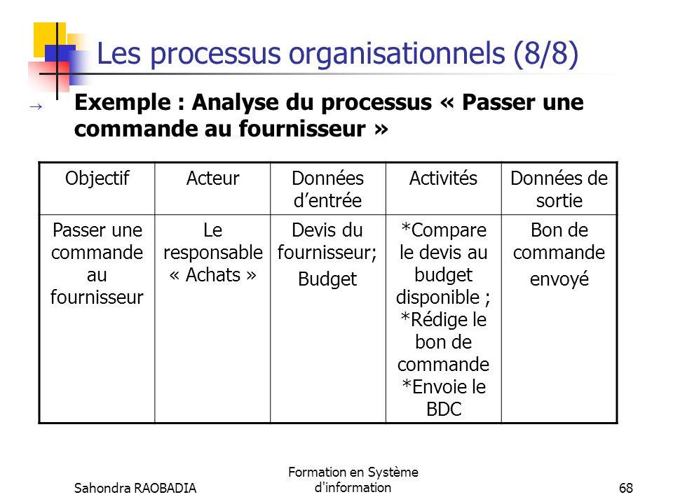 Sahondra RAOBADIA Formation en Système d'information67 Les processus organisationnels (7/8) Représenter un processus nécessite qu on lanalyse. Quel es