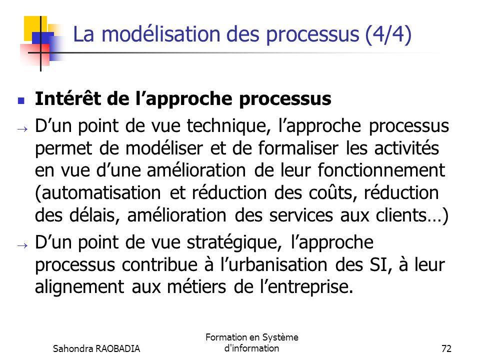 Sahondra RAOBADIA Formation en Système d'information71 La modélisation des processus (3/4) Fournisseur Responsable achats Service production Service c