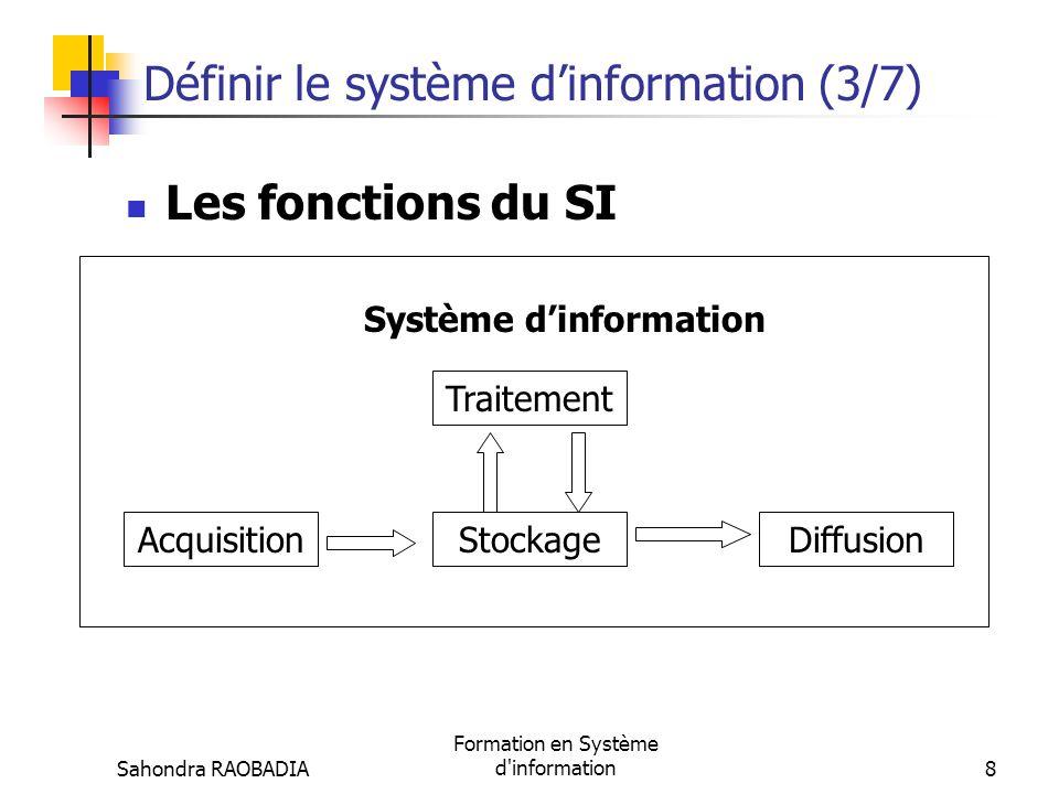 Sahondra RAOBADIA Formation en Système d information18 Cerner les objectifs du SI (6/9) Modèle de décision Intelligence (découvrir le problème) Modélisation (imaginer des solutions) Choix (choisir une solution) Évaluation et mise en œuvre Accès à différentes informations et signaux internes et externes.