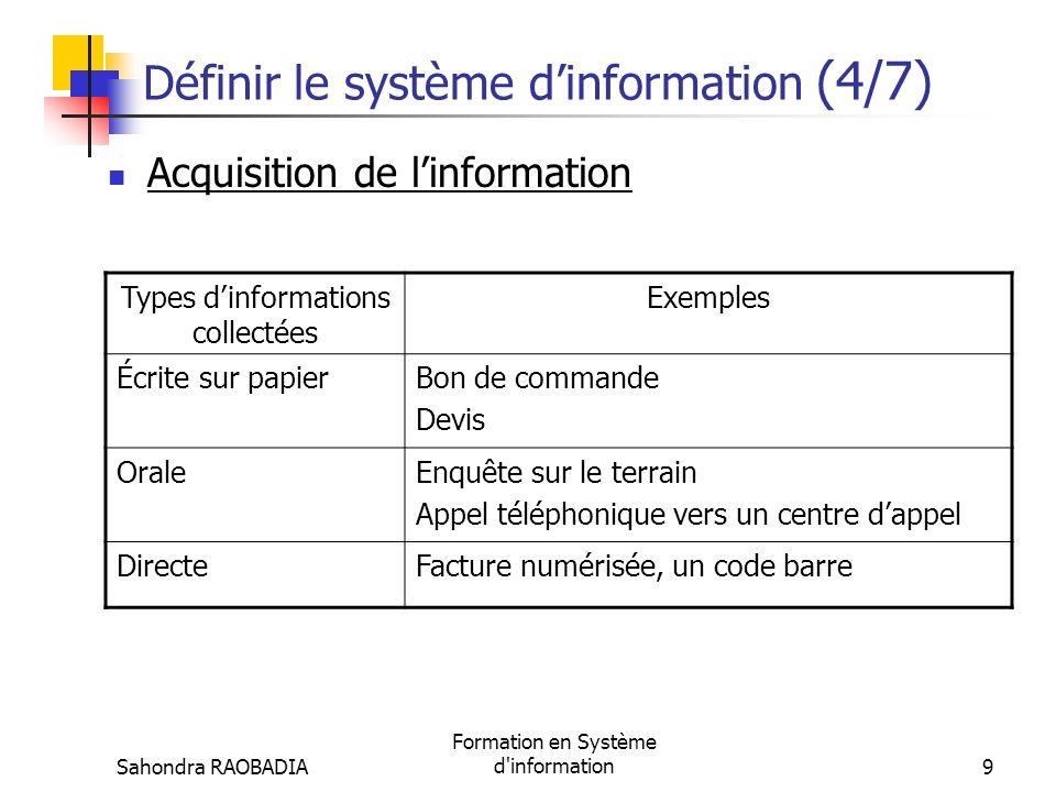 Sahondra RAOBADIA Formation en Système d information39 Synthèse de la 2ème partie Le SI est un moyen au service de la stratégie (source davantages concurrentiels, de création de valeur) mais cest aussi un objet de stratégie.