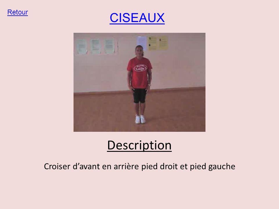 CISEAUX Retour Description Croiser davant en arrière pied droit et pied gauche