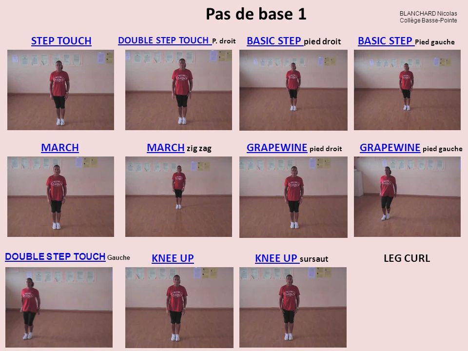 BASIC STEP Pied gauche Retour Description Faire 1 pas en avant avec le pied gauche / serrer avec le pied droit Faire 1 pas en arrière avec le pied gauche / serrer avec le pied droit