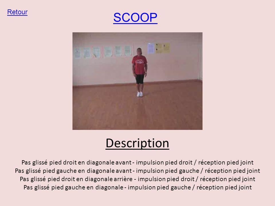 SCOOP Retour Description Pas glissé pied droit en diagonale avant - impulsion pied droit / réception pied joint Pas glissé pied gauche en diagonale av