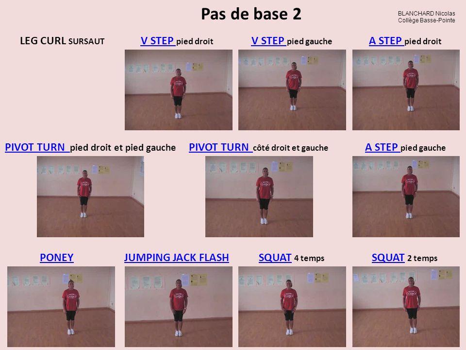 GRAPEWINE Retour BLANCHARD Nicolas Collège Basse-Pointe Description Ecarter à droite / serrer / croiser derrière le pied dappui / écarter / serrer Ecarter à gauche / serrer / croiser derrière le pied dappui / écarter / serrer