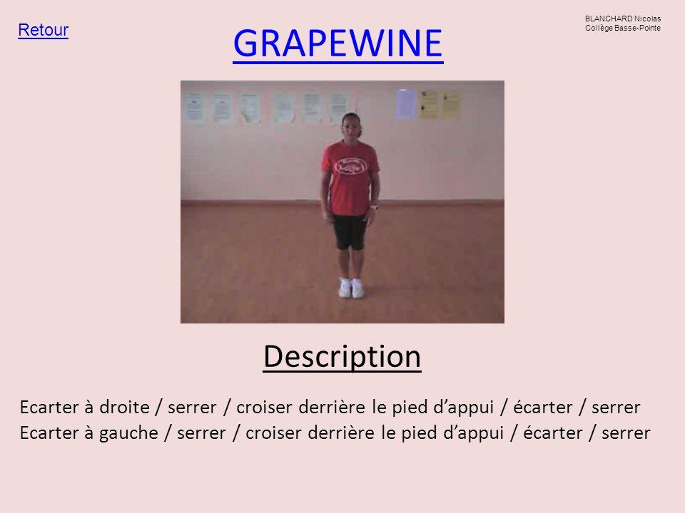 GRAPEWINE Retour BLANCHARD Nicolas Collège Basse-Pointe Description Ecarter à droite / serrer / croiser derrière le pied dappui / écarter / serrer Eca