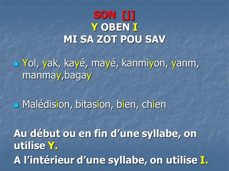 SON [j] Y OBEN I MI SA ZOT POU SAV Yol, yak, kayé, mayé, kanmiyon, yanm, manmay,bagay Yol, yak, kayé, mayé, kanmiyon, yanm, manmay,bagay Malédision, bitasion, bien, chien Malédision, bitasion, bien, chien Au début ou en fin dune syllabe, on utilise Y.