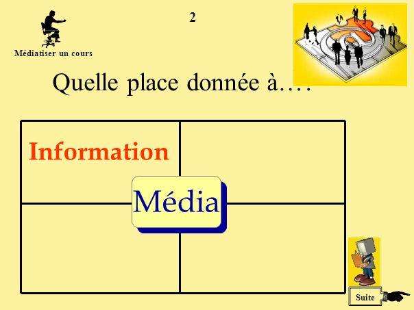 3 Quelle place donnée à…? Média Informationaction Suite Médiatiser un cours