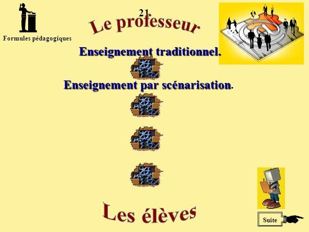 21 Suite Formules pédagogiques Enseignement traditionnel. Enseignement par scénarisation.