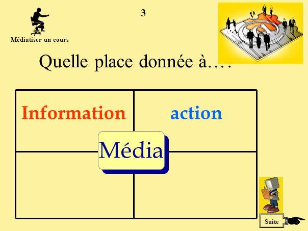 4 Quelle place donnée à…? Média Informationaction Évaluation Suite Médiatiser un cours
