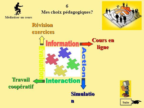 7 Suite Médiatiser un cours Cours en ligne Simulatio n Travail coopératif Révision exercices Mes choix pédagogiques.