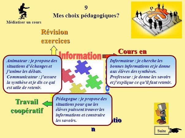 20 Suite Formules pédagogiques Enseignement traditionnel.