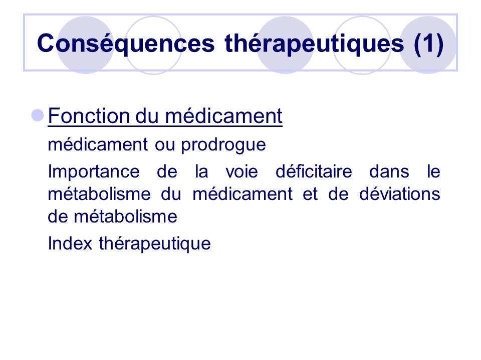 Conséquences thérapeutiques (1) Fonction du médicament médicament ou prodrogue Importance de la voie déficitaire dans le métabolisme du médicament et de déviations de métabolisme Index thérapeutique