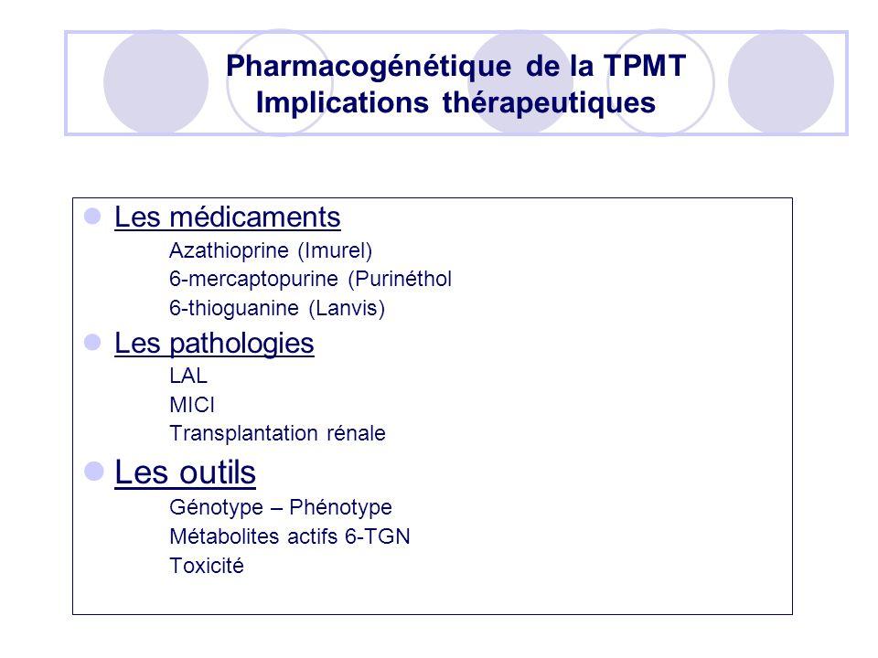 Pharmacogénétique de la TPMT Implications thérapeutiques Les médicaments Azathioprine (Imurel) 6-mercaptopurine (Purinéthol 6-thioguanine (Lanvis) Les