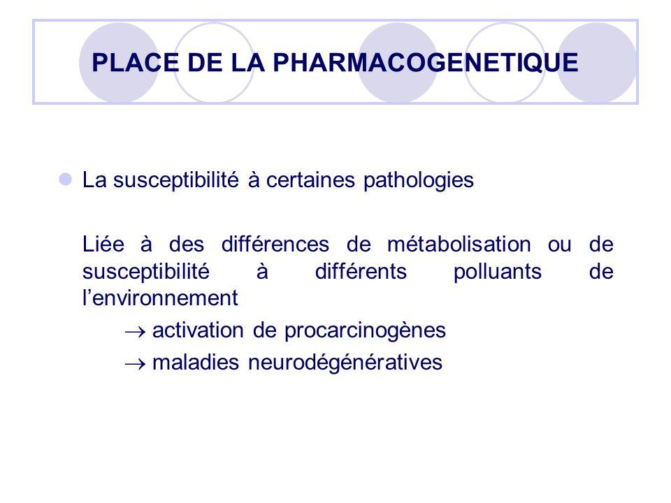 PLACE DE LA PHARMACOGENETIQUE La susceptibilité à certaines pathologies Liée à des différences de métabolisation ou de susceptibilité à différents pol