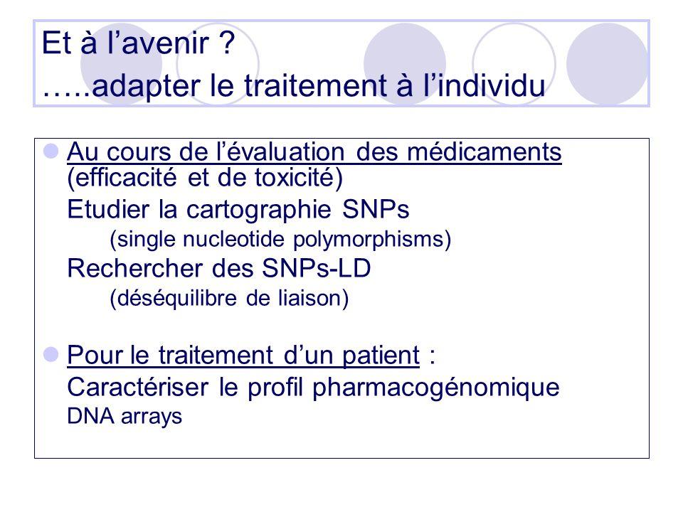 Et à lavenir ? …..adapter le traitement à lindividu Au cours de lévaluation des médicaments (efficacité et de toxicité) Etudier la cartographie SNPs (