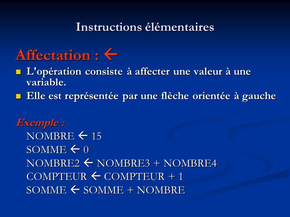 Instruction d entrée Une instruction d entrée permet de récupérer une valeur sur un périphérique d entrée (valeur saisie au clavier par exemple).