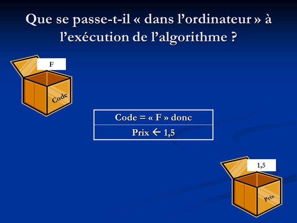 La structure Pour … Fin Pour Permet de répéter un nombre déterminé de fois une (ou plusieurs) action(s).