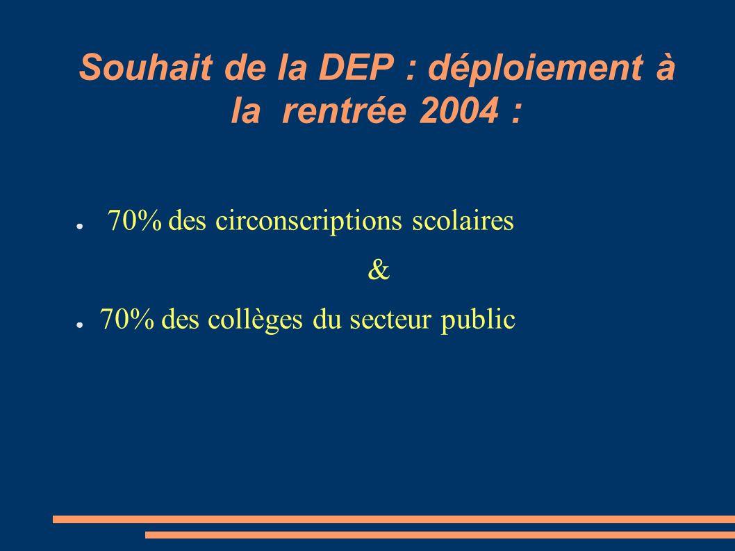 Souhait de la DEP : déploiement à la rentrée 2004 : 70% des circonscriptions scolaires & 70% des collèges du secteur public