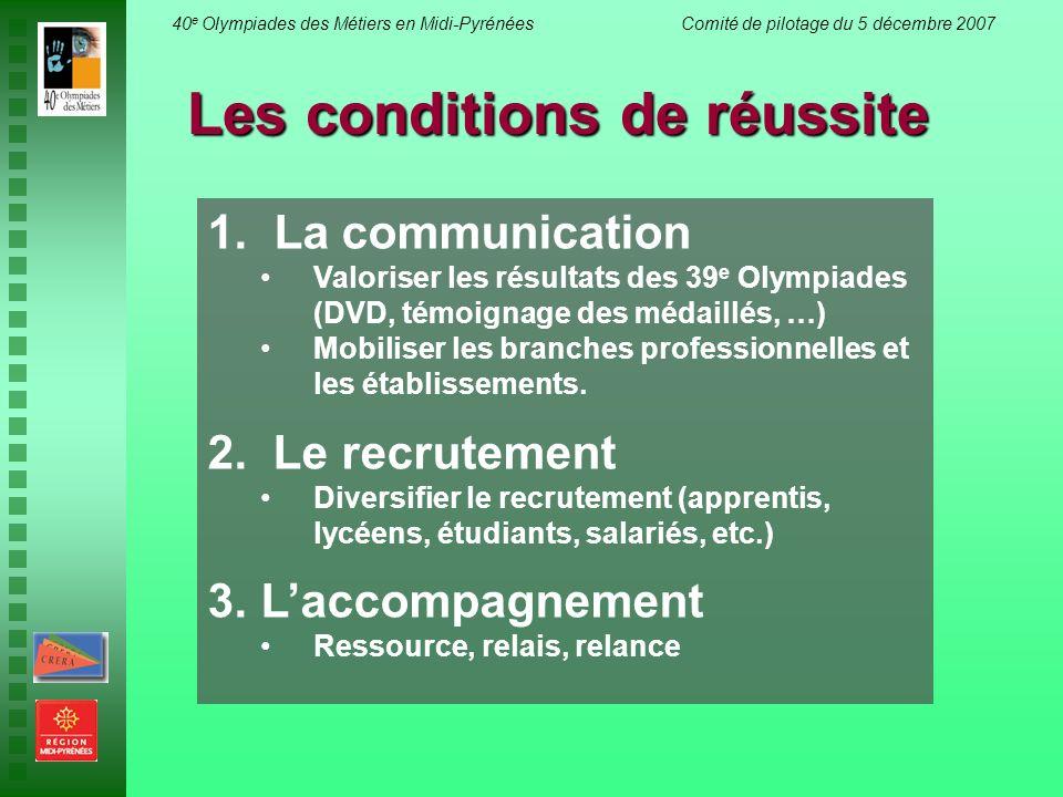 40 e Olympiades des Métiers en Midi-Pyrénées Comité de pilotage du 5 décembre 2007 Les conditions de réussite 1. La communication Valoriser les résult