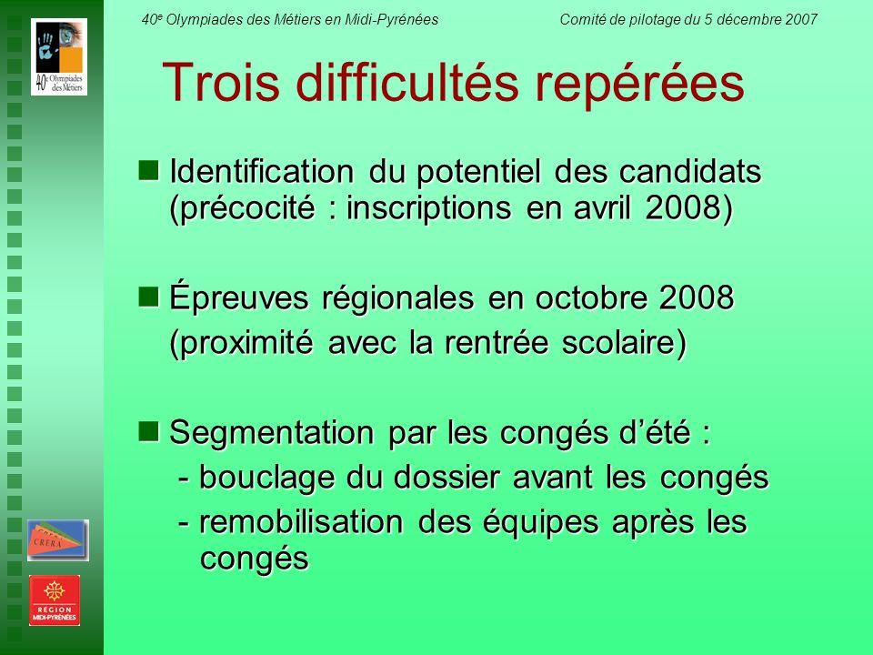 40 e Olympiades des Métiers en Midi-Pyrénées Comité de pilotage du 5 décembre 2007 Trois difficultés repérées Identification du potentiel des candidat