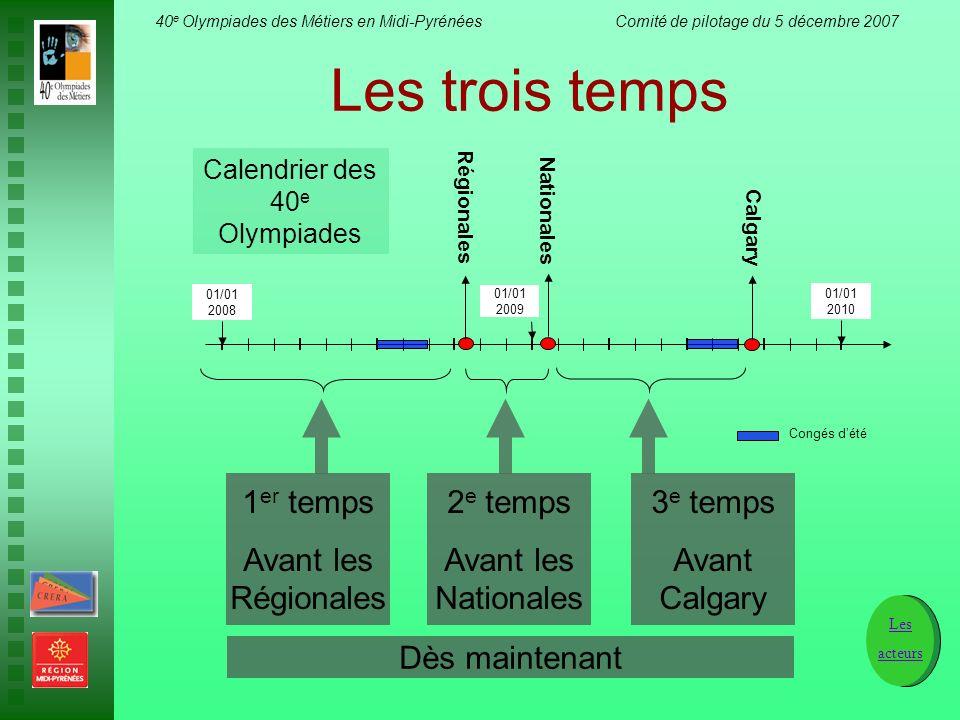 40 e Olympiades des Métiers en Midi-Pyrénées Comité de pilotage du 5 décembre 2007 Les trois temps Congés dété 01/01 2008 01/01 2009 01/01 2010 Région
