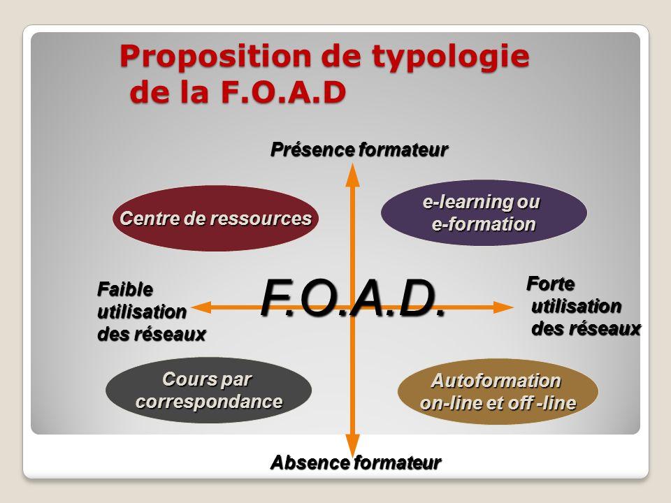 Proposition de typologie de la F.O.A.D 28/01/2014 Présence formateur Absence formateur Forte utilisation utilisation des réseaux des réseaux Faible ut